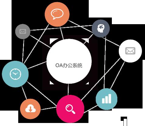 整合方案_华天动力oa_oa系统_oa办公系统_办公自动化
