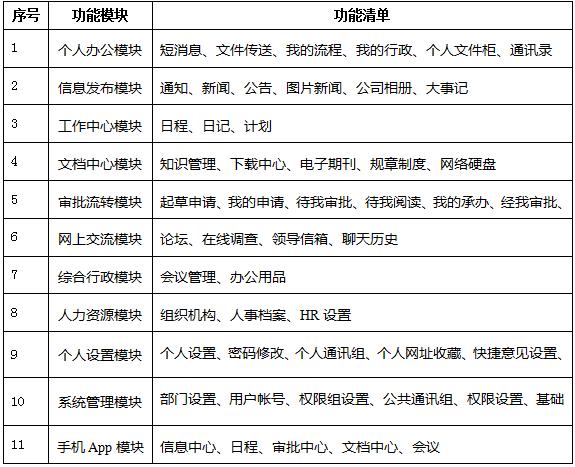 广东恒安泰电子应用华天动力OA办公系统