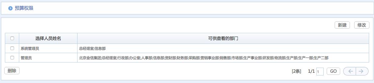 华天动力OA试用版功能测评(十七):预算