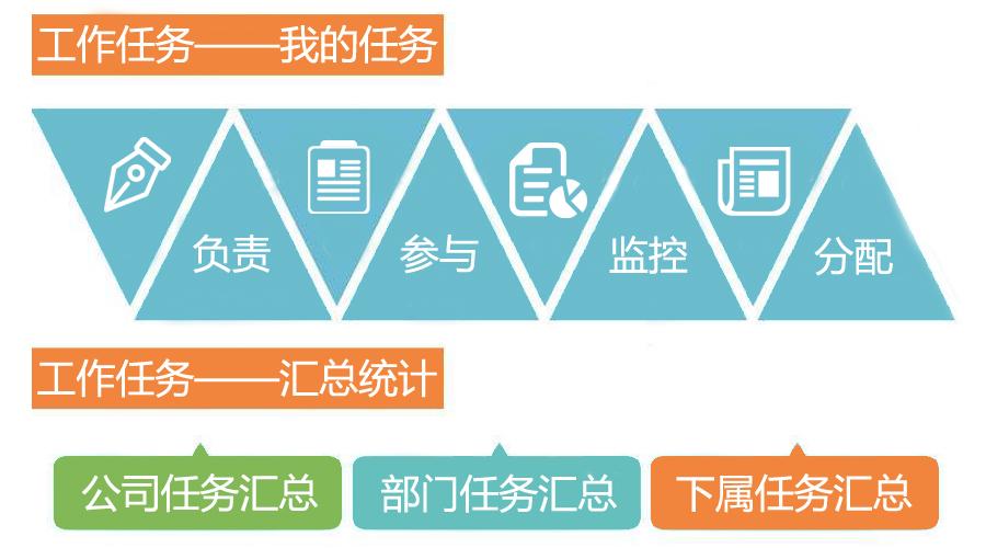 江苏豪斯:华天动力协同OA系统贯穿业务始终