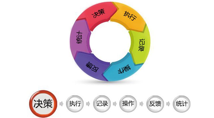 华天动力协同OA系统:四步走实现企业流程电子化