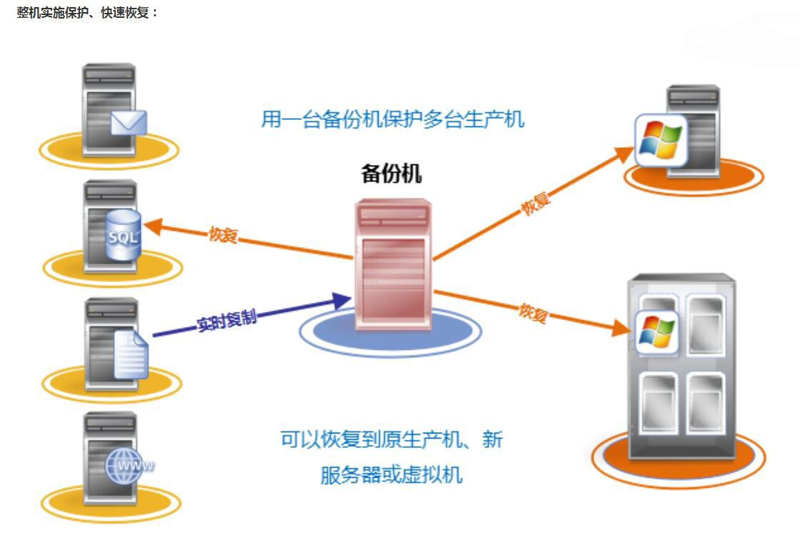 华天动力协同OA系统风控管理平台,企业安全的电子眼