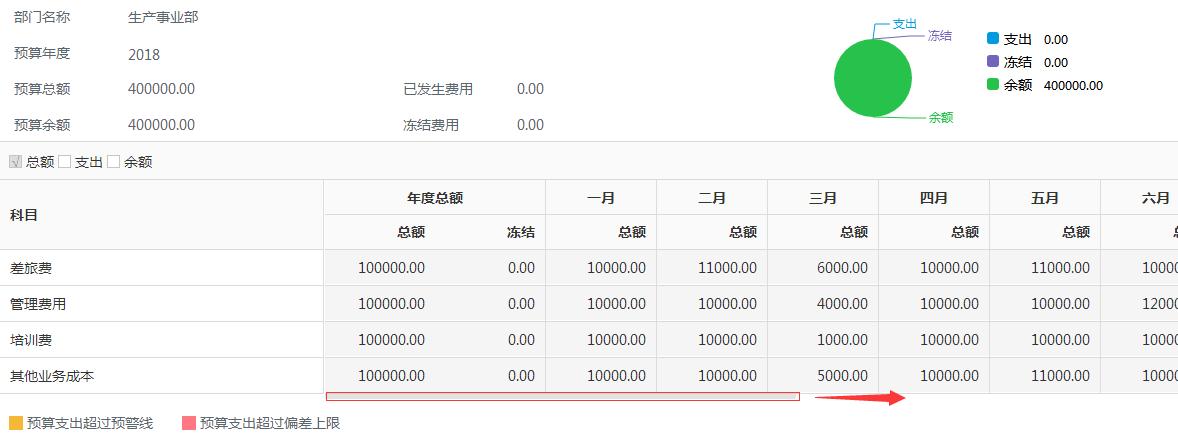 """华天OA系统:进度+成本+风险+质量""""四位一体项目管理新模式"""