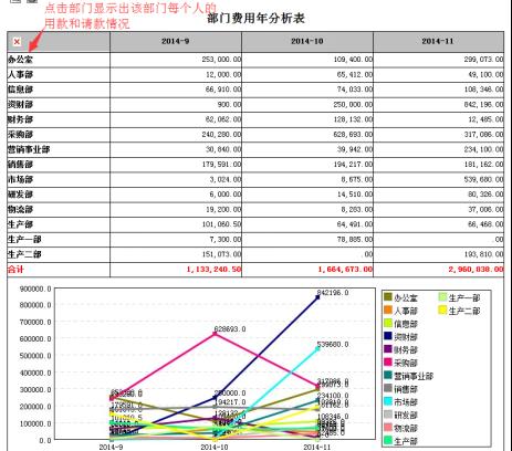 【OA技术派】华天动力OA资金管理平台,集中管控,安全保障
