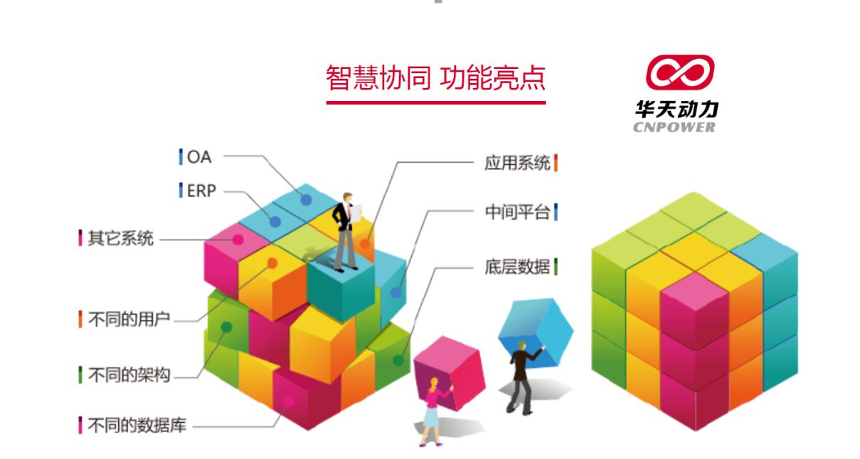 新经济时代,华天动力OA系统开启智慧办公新纪元