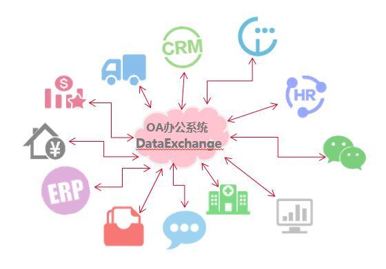 统一管控、安全互联,华天动力协同OA系统费控致胜的两大法宝