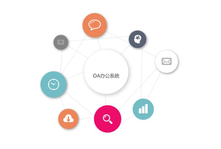 """协同OA系统 """"人性化""""之争  华天动力提倡技术、服务多方创新"""
