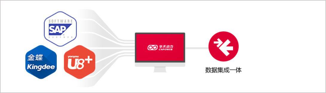 """乘风而起!华天动力协同OA系统为中国""""航天速度""""发力"""