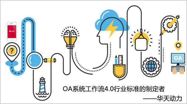 """华天动力协同OA系统为置业集团解决""""内忧外患"""""""