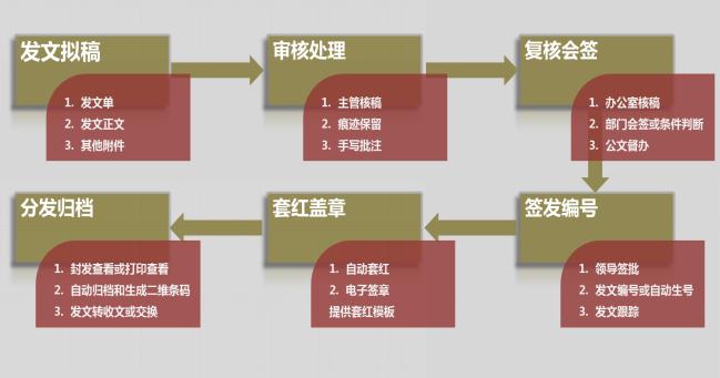 """华天动力协同OA系统促进""""老中医""""发展,推进智慧医疗"""