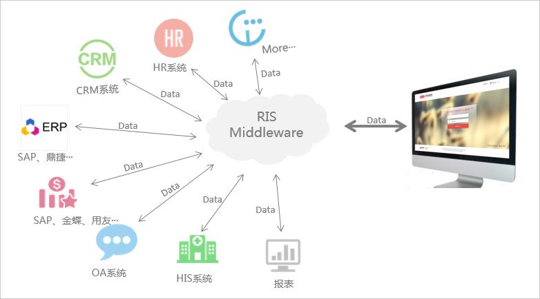 华天动力协同OA系统:IT行业信息化发展的幕后推手