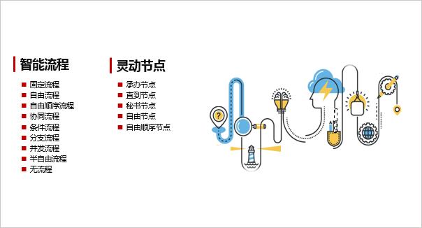 """华天动力OA系统秉承""""智慧协同""""理念为企业智慧化转型加速"""