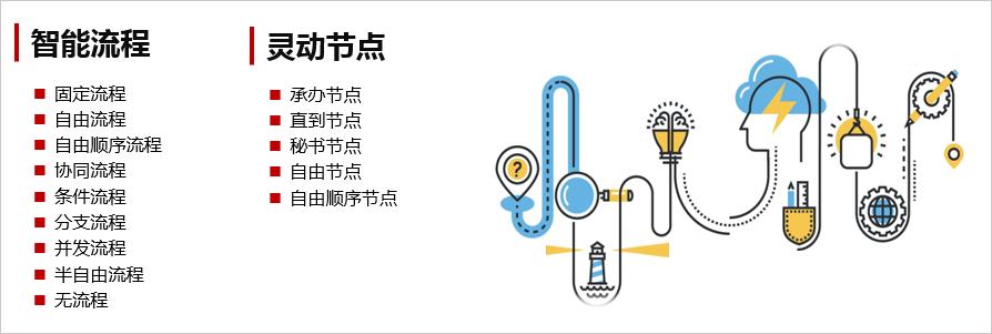 深化制造行业管理体系,华天动力协同OA系统来助力