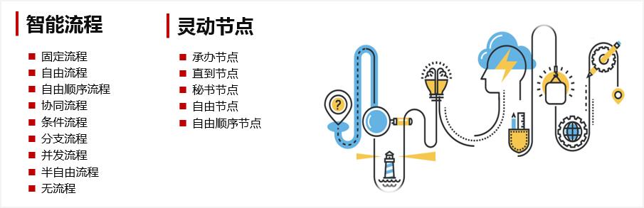 苏通腾飞正当时,近沪地区如何用OA系统赶上上海速度?