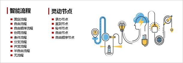 """华天动力协同OA系统——大数据时代下中林控股集团的""""稳固器"""