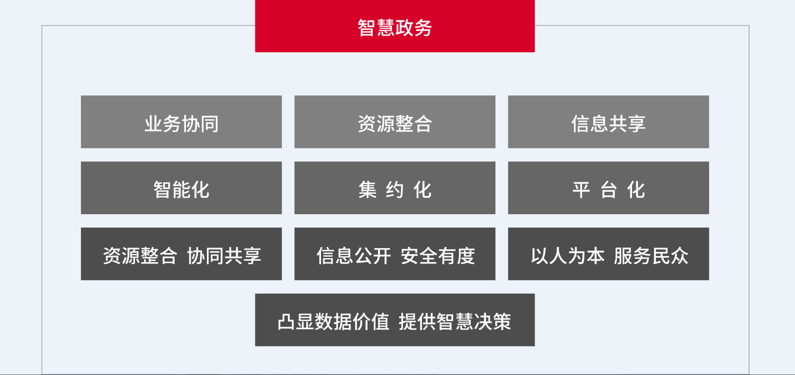 """华天动力协同OA系统全面助力""""便民""""""""便警""""服务"""