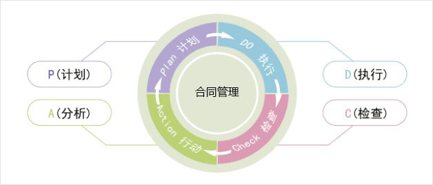 桂林万禾农产品签约华天动力OA系统打造智慧农业