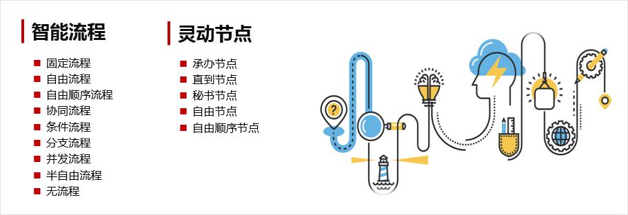 华天动力OA系统信息化管理为传统酒业添活力