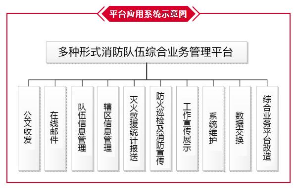 华天动力OA系统国产化方案之综合案例篇