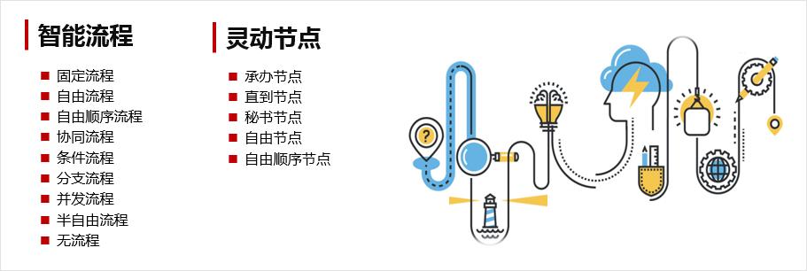 """用技术开启瓶颈,华天动力OA助力""""一带一路""""沿线国家信息化建设(下)"""