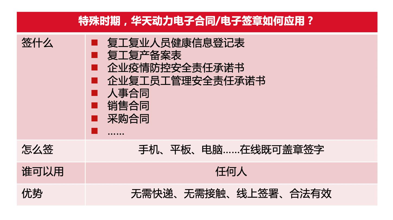华天动力OA系统,网上签约,燃爆今春招聘