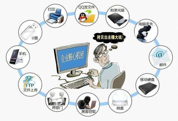 """""""冒名上大学""""引发文档安全思考,华天动力保驾护航"""