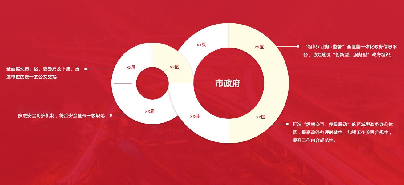 中国农科院烟草所用华天动力协同OA系统走上信息化快速路